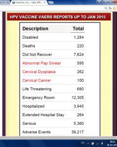 VAERS data pr 2015 beskåret